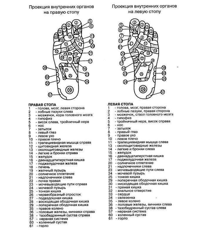 Диета при атопическом дерматите для детей 10 лет